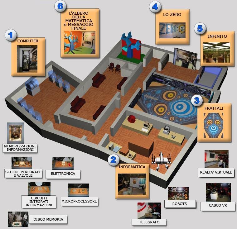 Museo del Calcolo, quarto piano